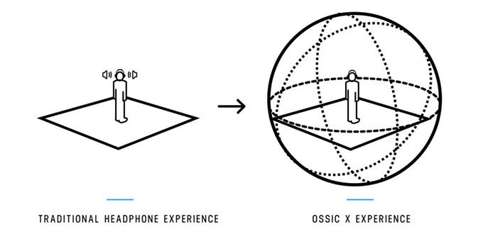 OssicX1